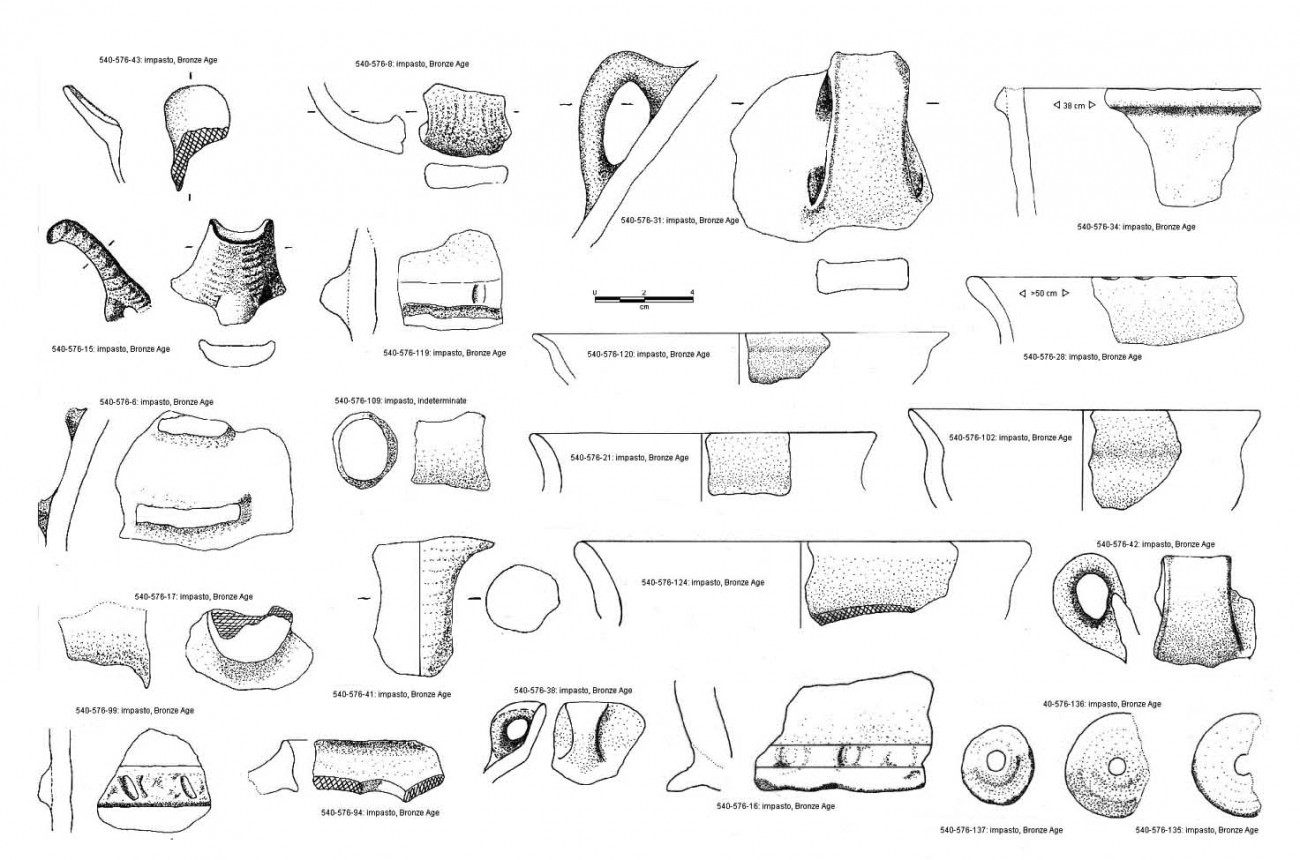Potsherds collected during the APSP survey (after Holstrom et al. 2004)