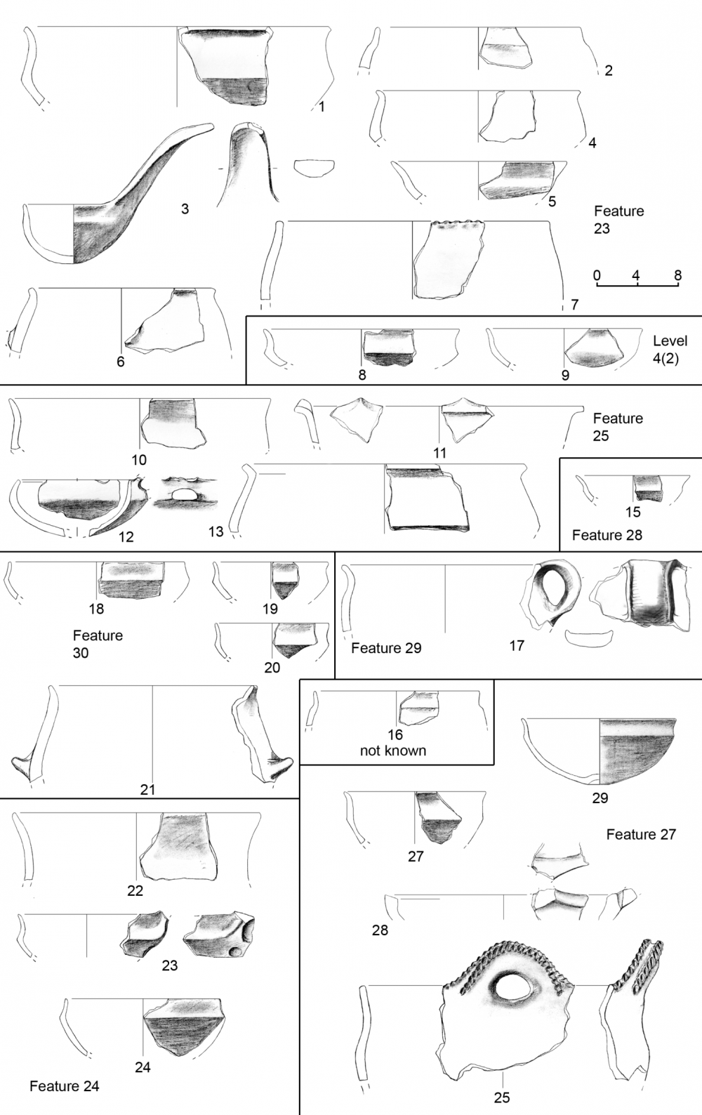 Tratturo caniò, impasto potsherds from the GIA excavations. Scale 1:4 unless otherwise stated (after Feiken et al. 2012; modified by the author)